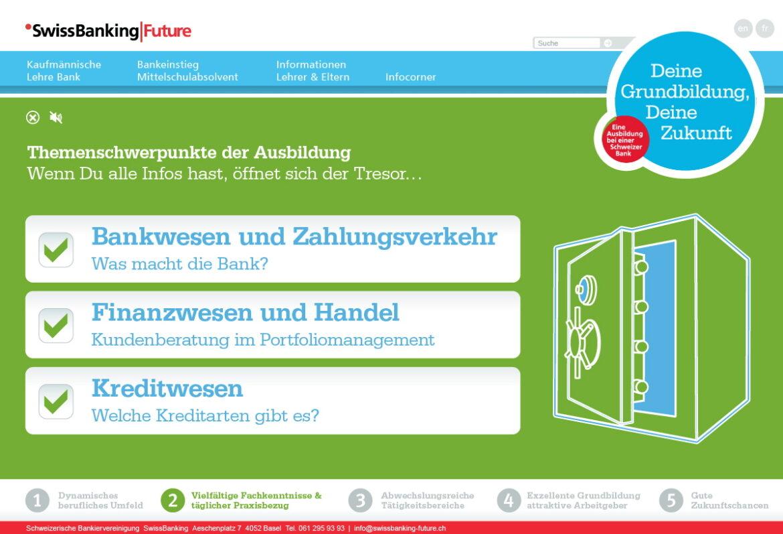 swissbanking-future Spiel 2