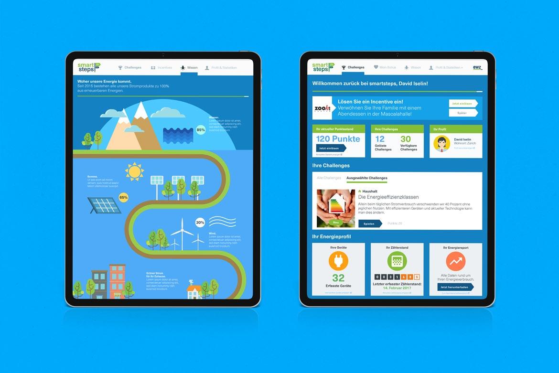 EWZ Smart Steps Dashboard